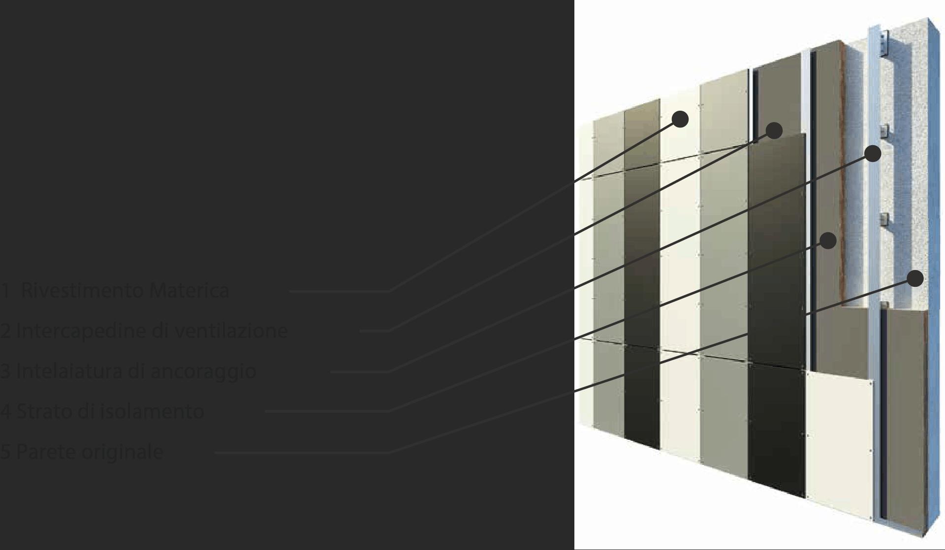 facciata-ventilata-pro-e-contro